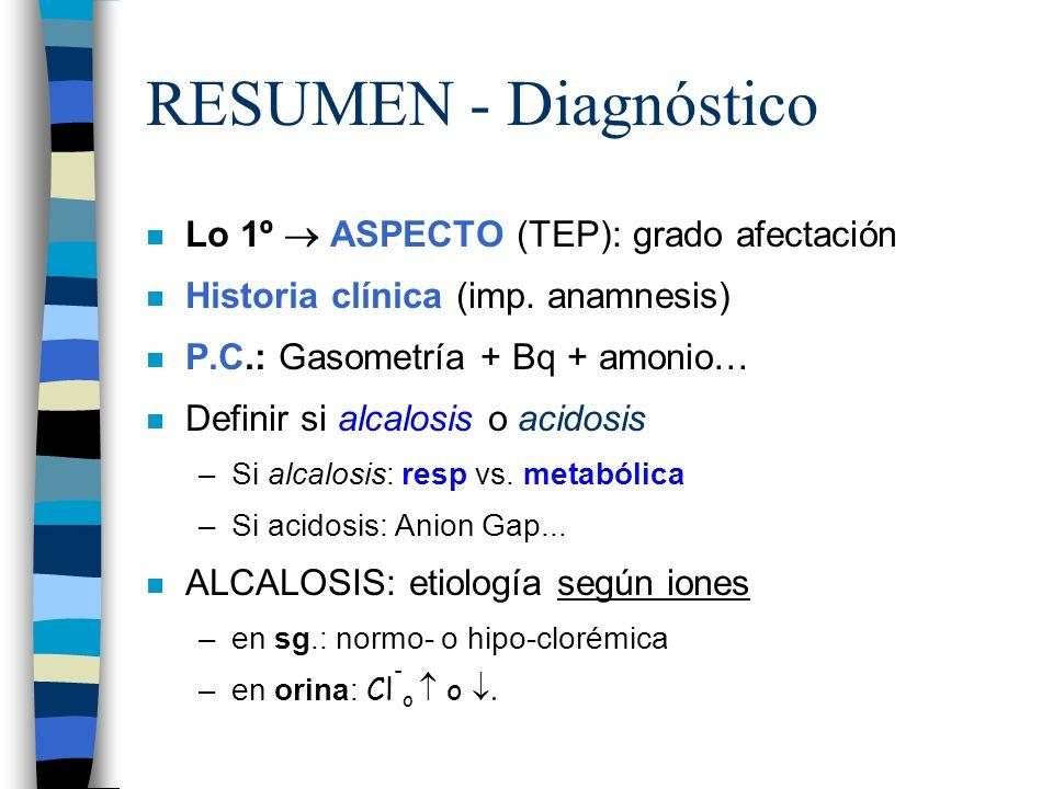 RESUMEN - Diagnóstico Lo 1º  ASPECTO (TEP): grado afectación