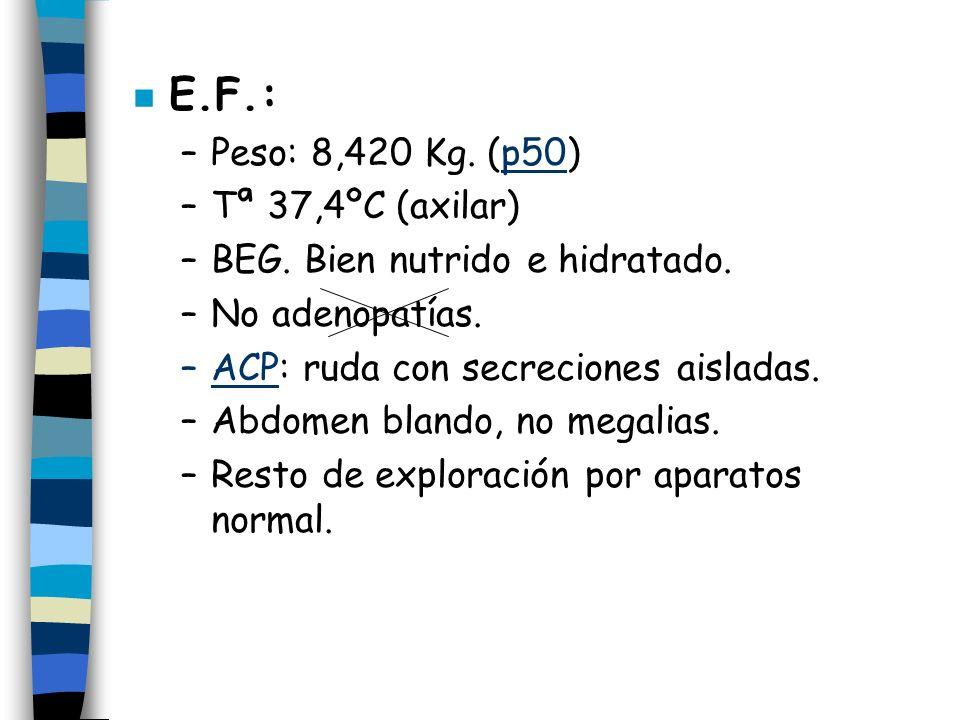 E.F.: Peso: 8,420 Kg. (p50) Tª 37,4ºC (axilar)