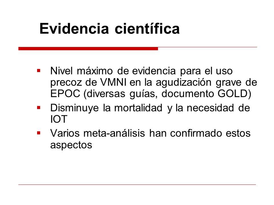 Evidencia científica Nivel máximo de evidencia para el uso precoz de VMNI en la agudización grave de EPOC (diversas guías, documento GOLD)