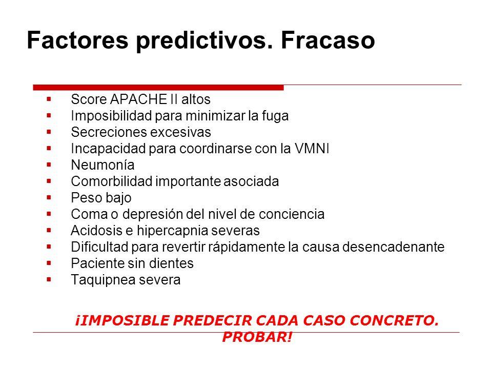 Factores predictivos. Fracaso