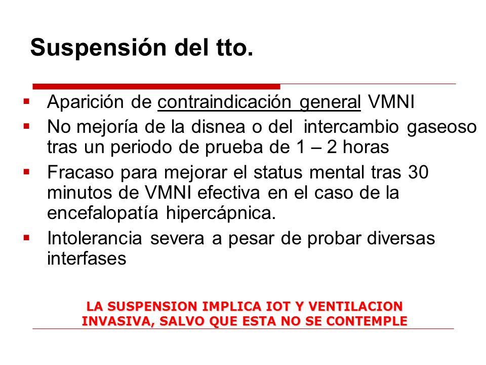 Suspensión del tto. Aparición de contraindicación general VMNI