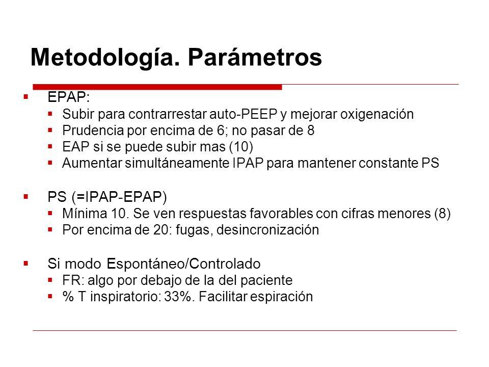 Metodología. Parámetros