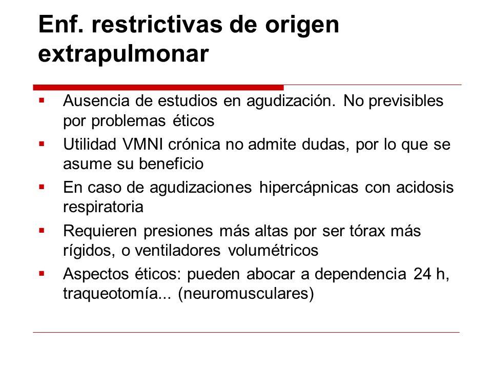 Enf. restrictivas de origen extrapulmonar