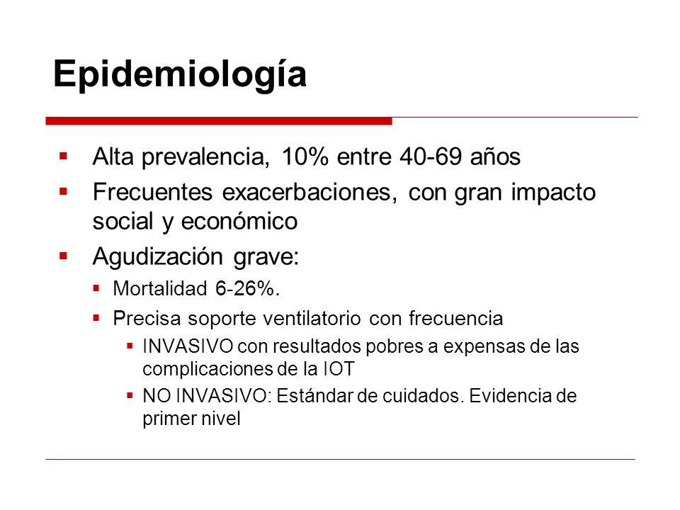 Epidemiología Alta prevalencia, 10% entre 40-69 años