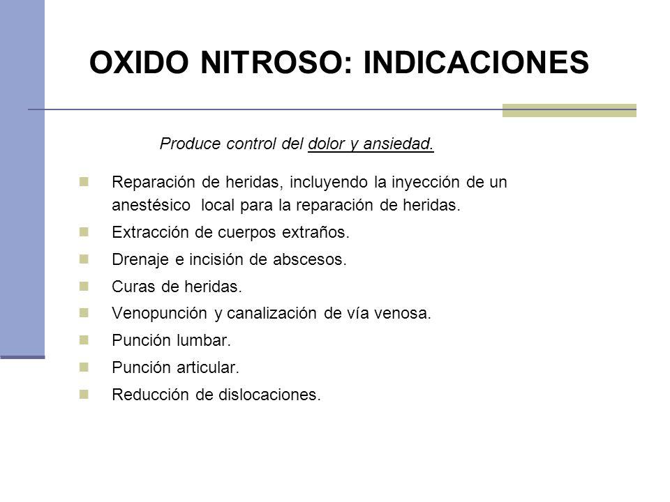 OXIDO NITROSO: INDICACIONES