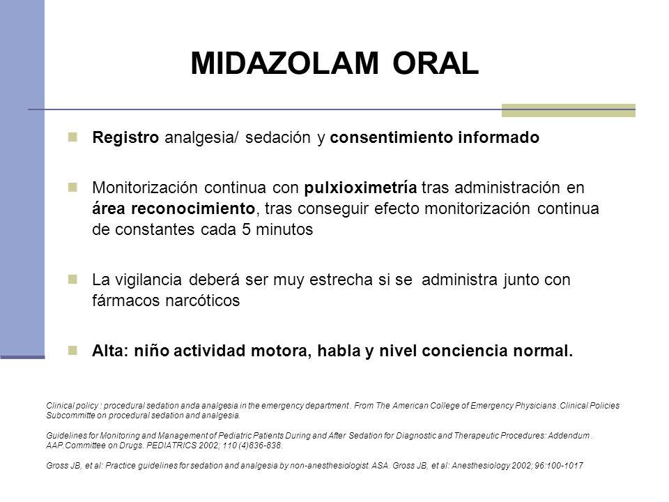 MIDAZOLAM ORAL Registro analgesia/ sedación y consentimiento informado
