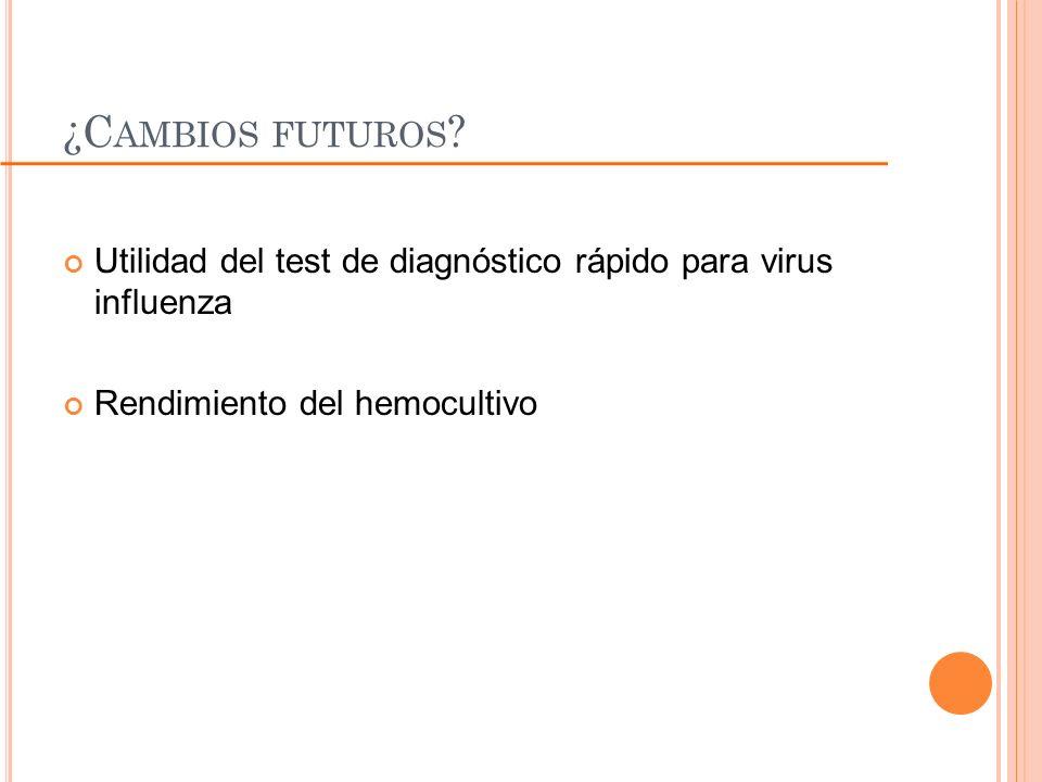 ¿Cambios futuros. Utilidad del test de diagnóstico rápido para virus influenza.