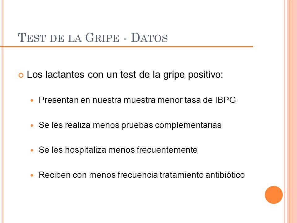 Test de la Gripe - Datos Los lactantes con un test de la gripe positivo: Presentan en nuestra muestra menor tasa de IBPG.