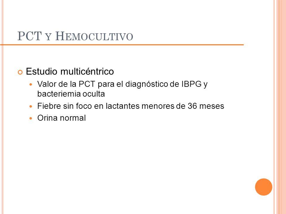 PCT y Hemocultivo Estudio multicéntrico