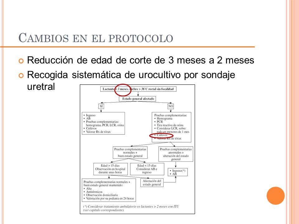 Cambios en el protocolo