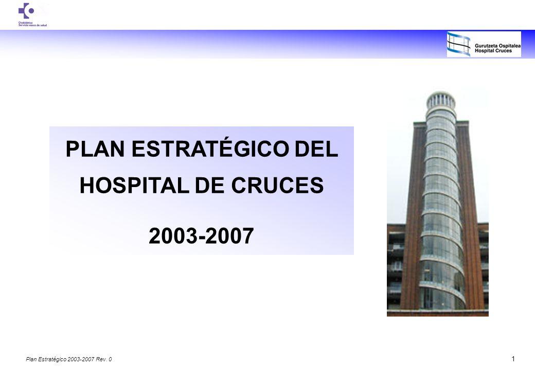 PLAN ESTRATÉGICO DEL HOSPITAL DE CRUCES