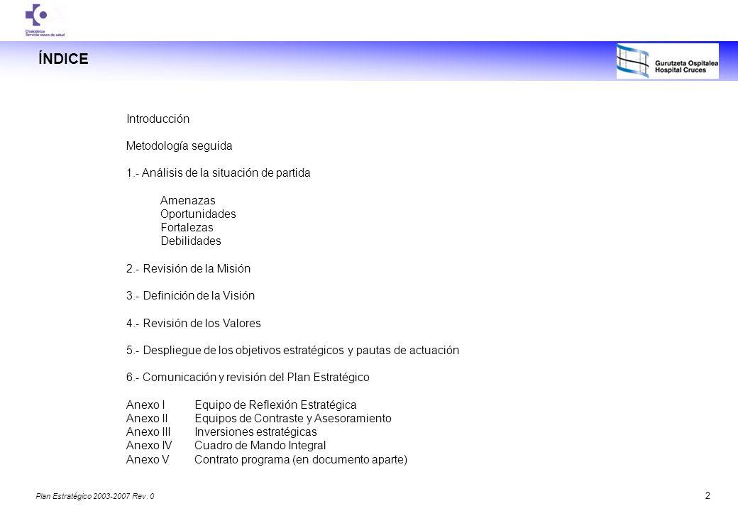 ÍNDICE Introducción Metodología seguida