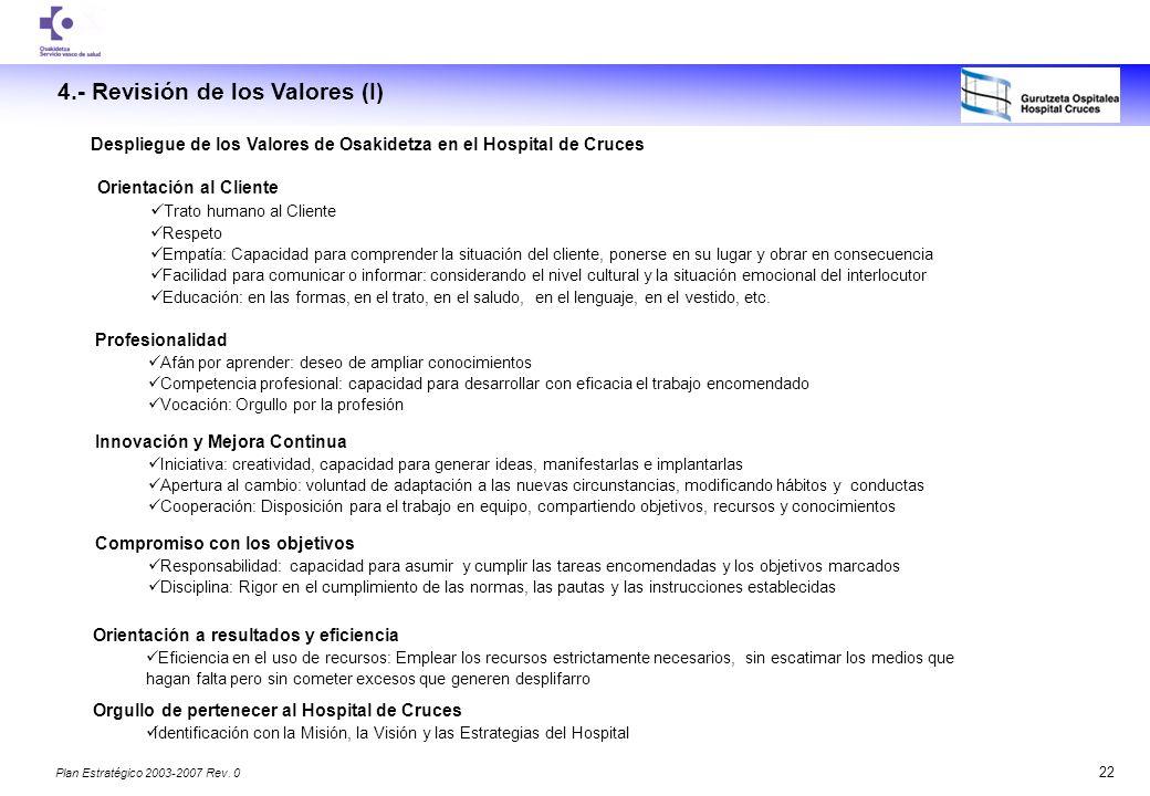 4.- Revisión de los Valores (I)
