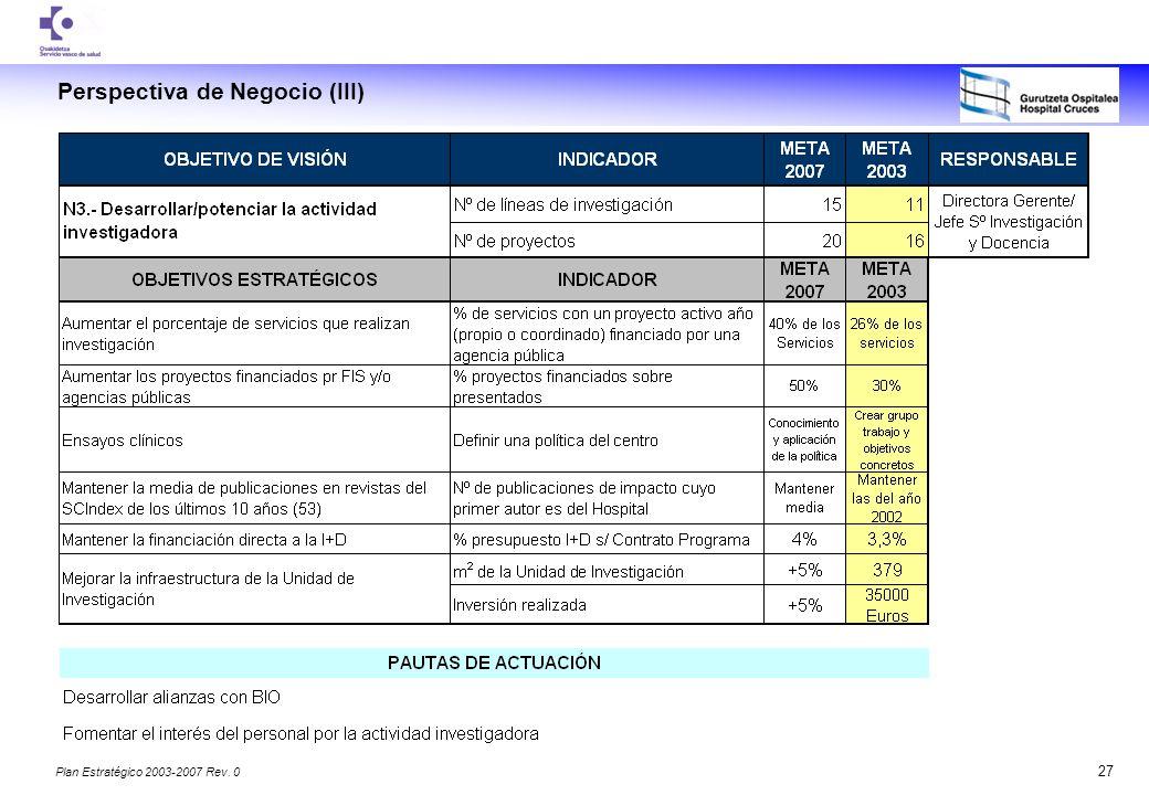 Perspectiva de Negocio (III)