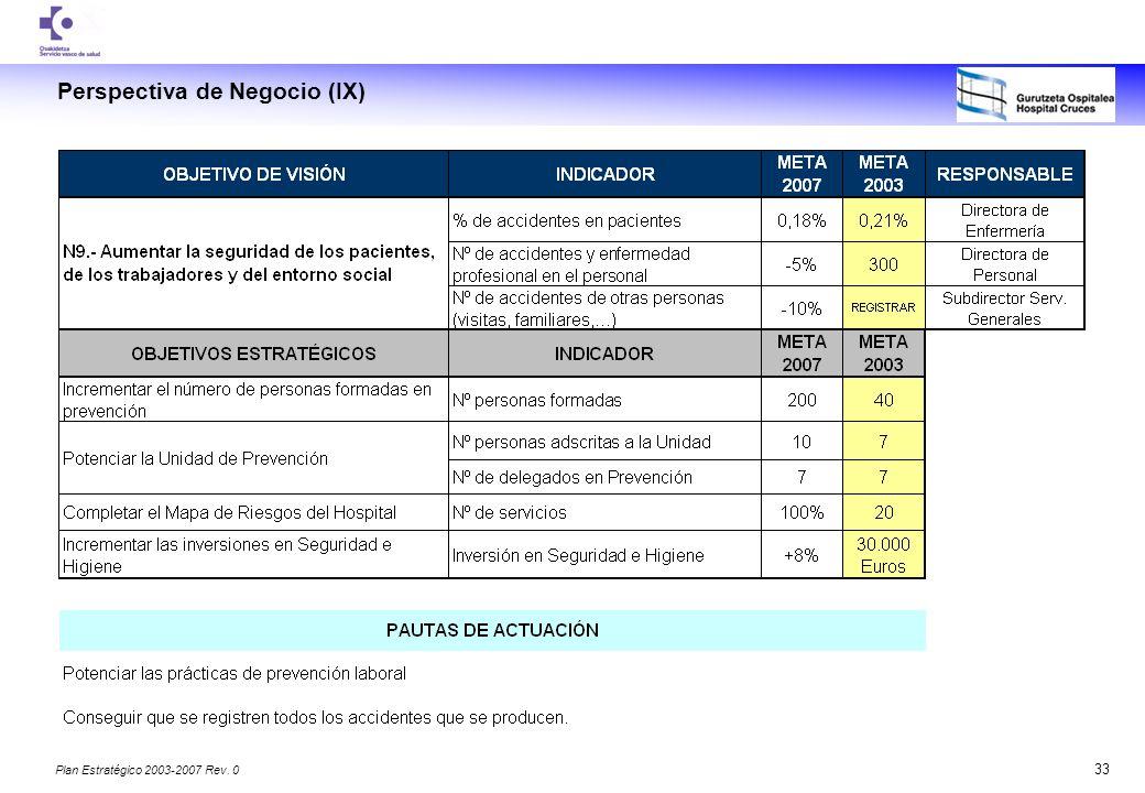 Perspectiva de Negocio (IX)