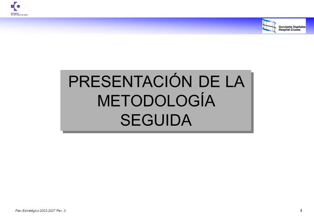 PRESENTACIÓN DE LA METODOLOGÍA SEGUIDA