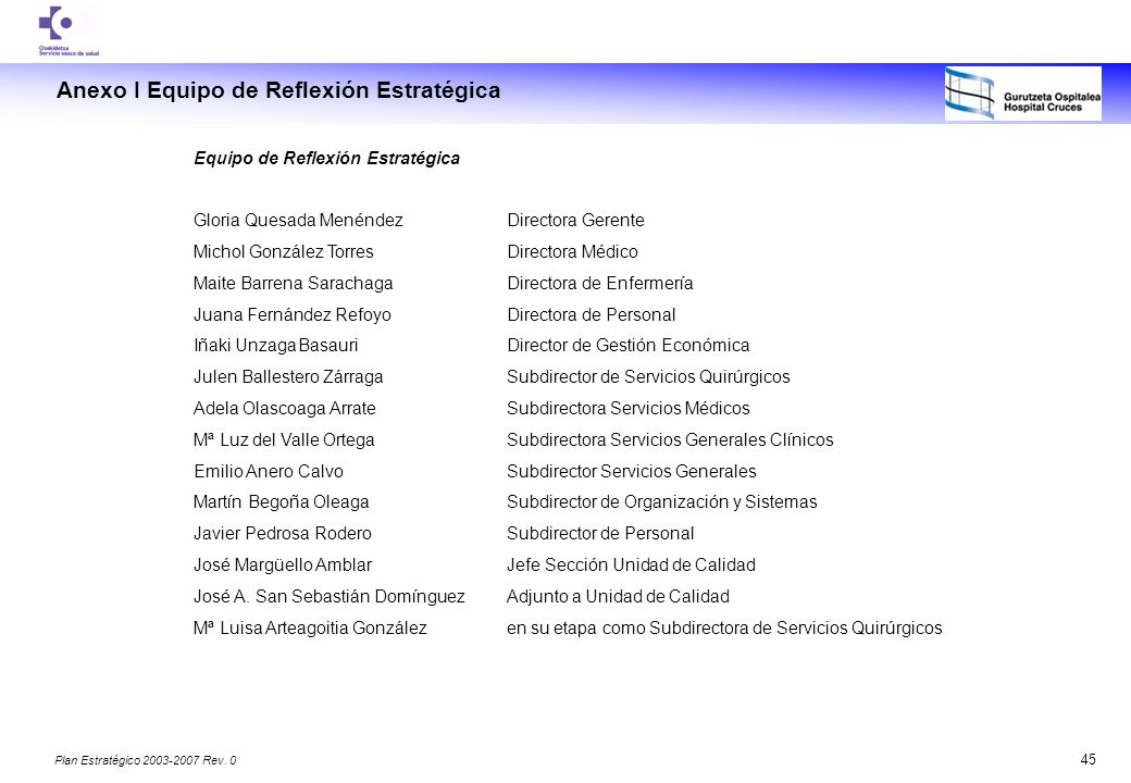 Anexo I Equipo de Reflexión Estratégica