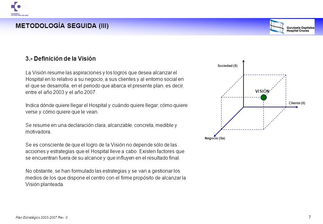 METODOLOGÍA SEGUIDA (III)