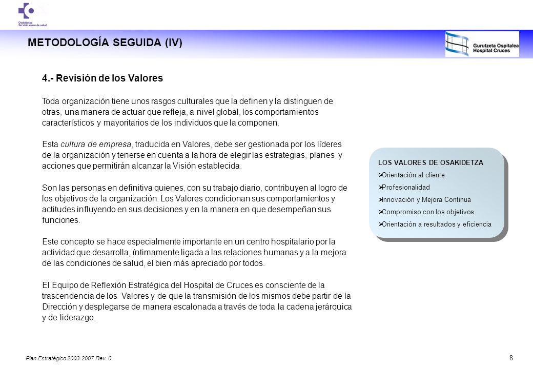 METODOLOGÍA SEGUIDA (IV)