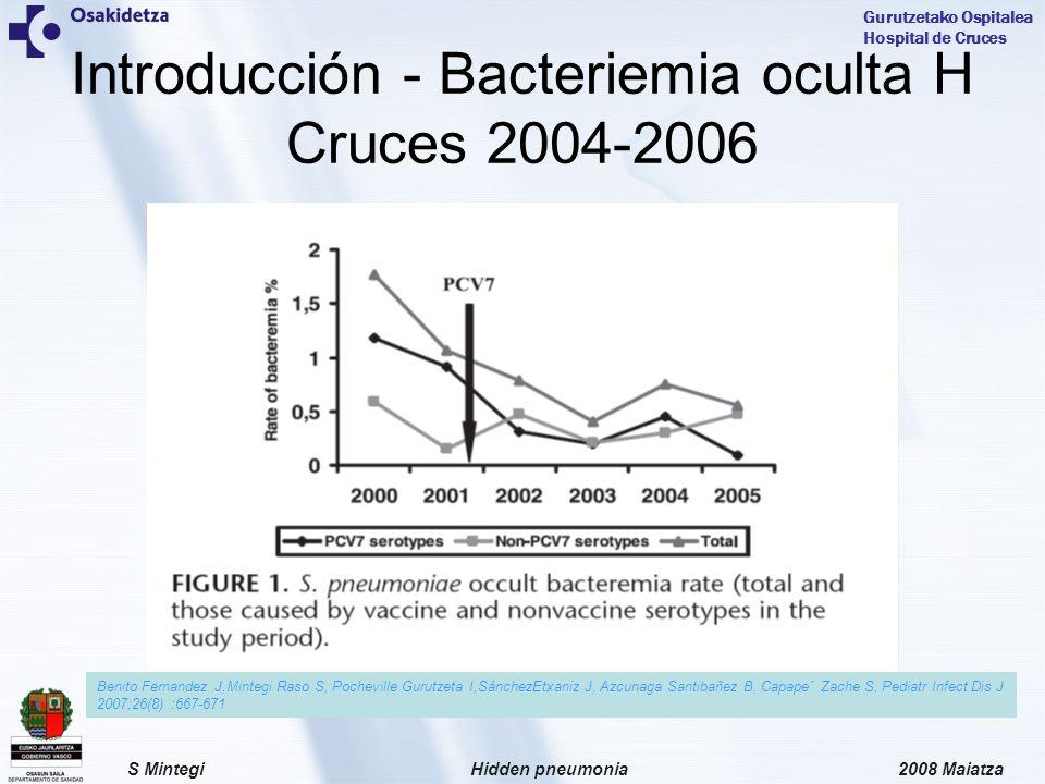 Introducción - Bacteriemia oculta H Cruces 2004-2006