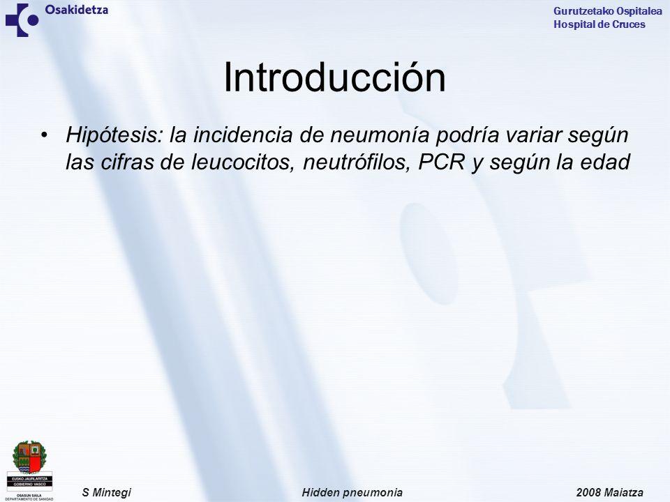 Introducción Hipótesis: la incidencia de neumonía podría variar según las cifras de leucocitos, neutrófilos, PCR y según la edad.