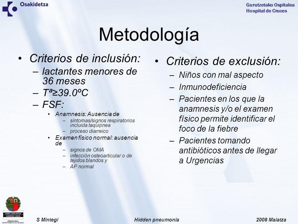 Metodología Criterios de inclusión: Criterios de exclusión: