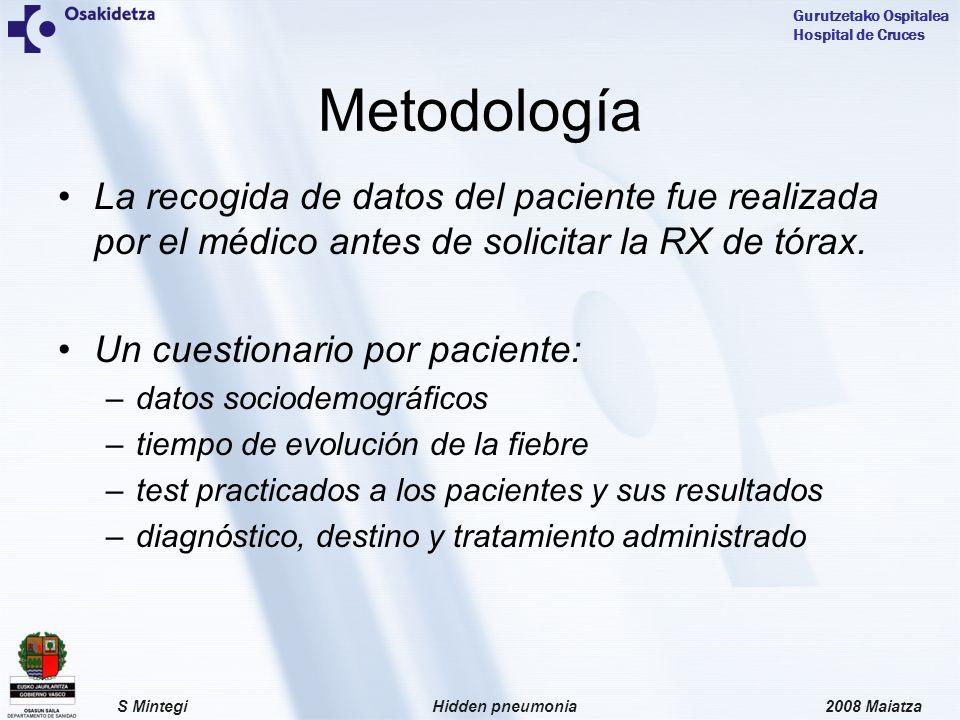 Metodología La recogida de datos del paciente fue realizada por el médico antes de solicitar la RX de tórax.