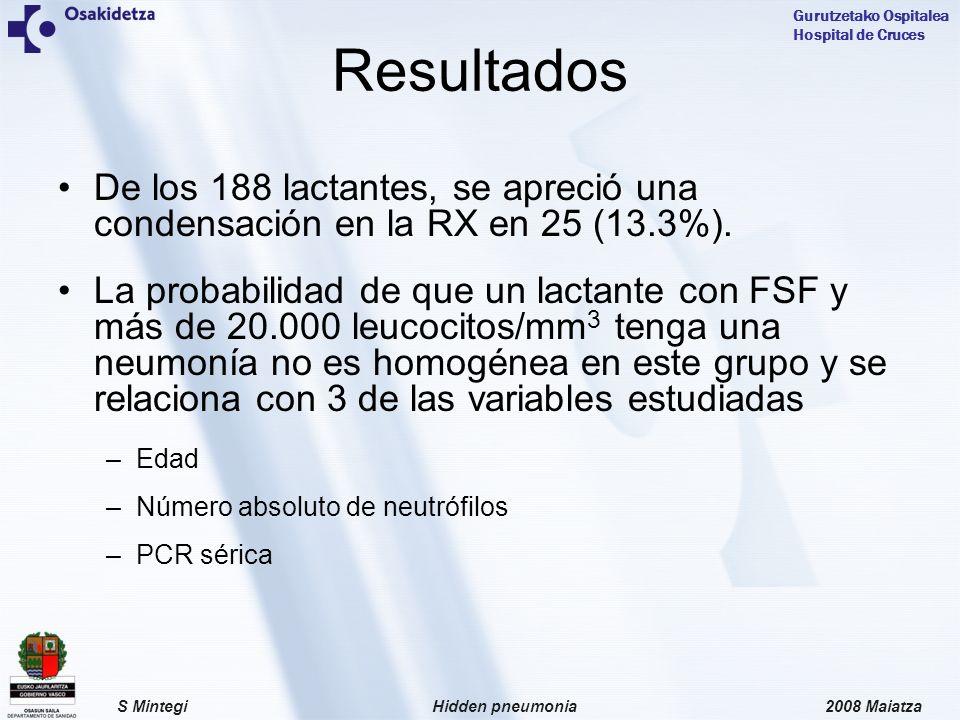Resultados De los 188 lactantes, se apreció una condensación en la RX en 25 (13.3%).