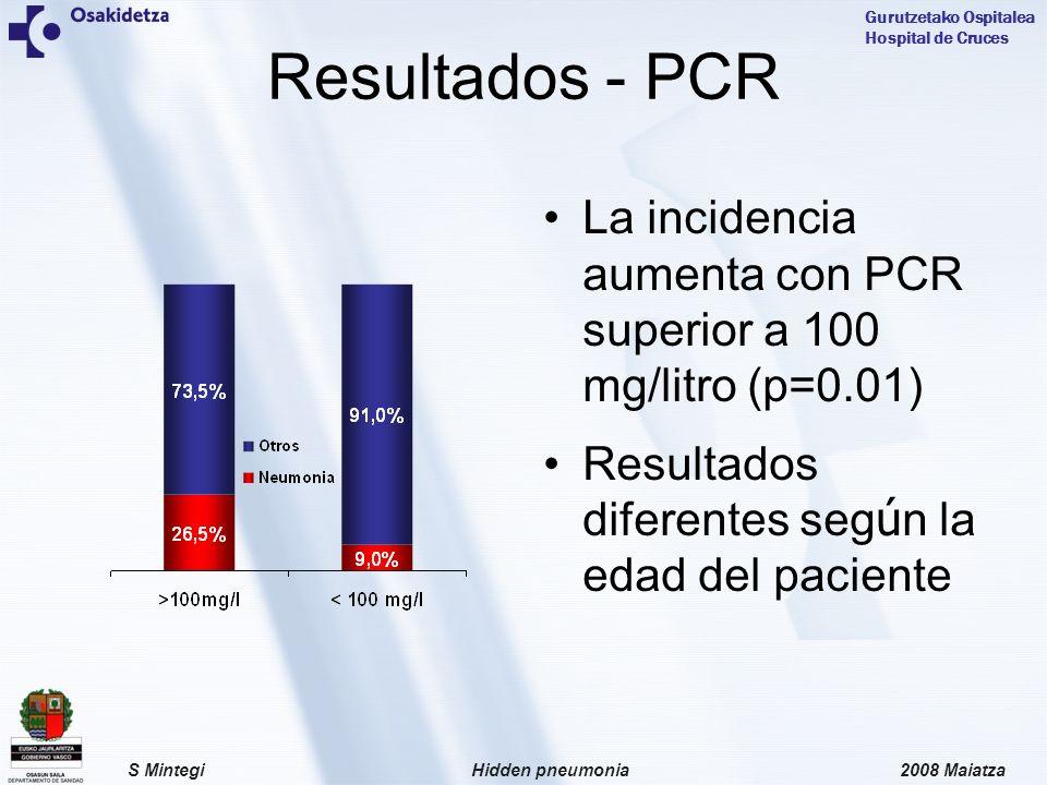 Resultados - PCR La incidencia aumenta con PCR superior a 100 mg/litro (p=0.01) Resultados diferentes según la edad del paciente.