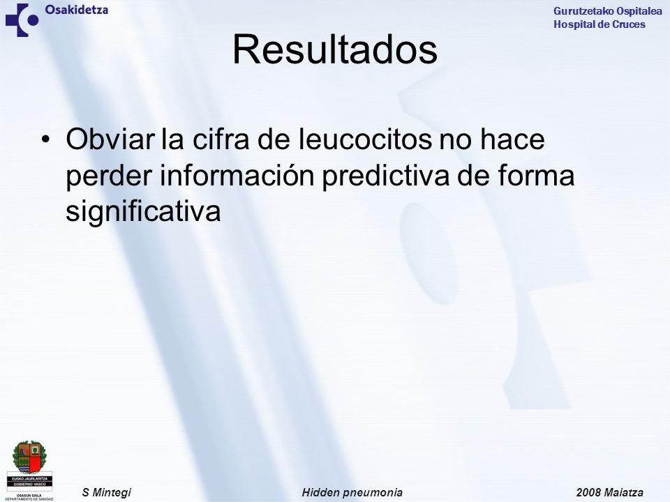 Resultados Obviar la cifra de leucocitos no hace perder información predictiva de forma significativa.