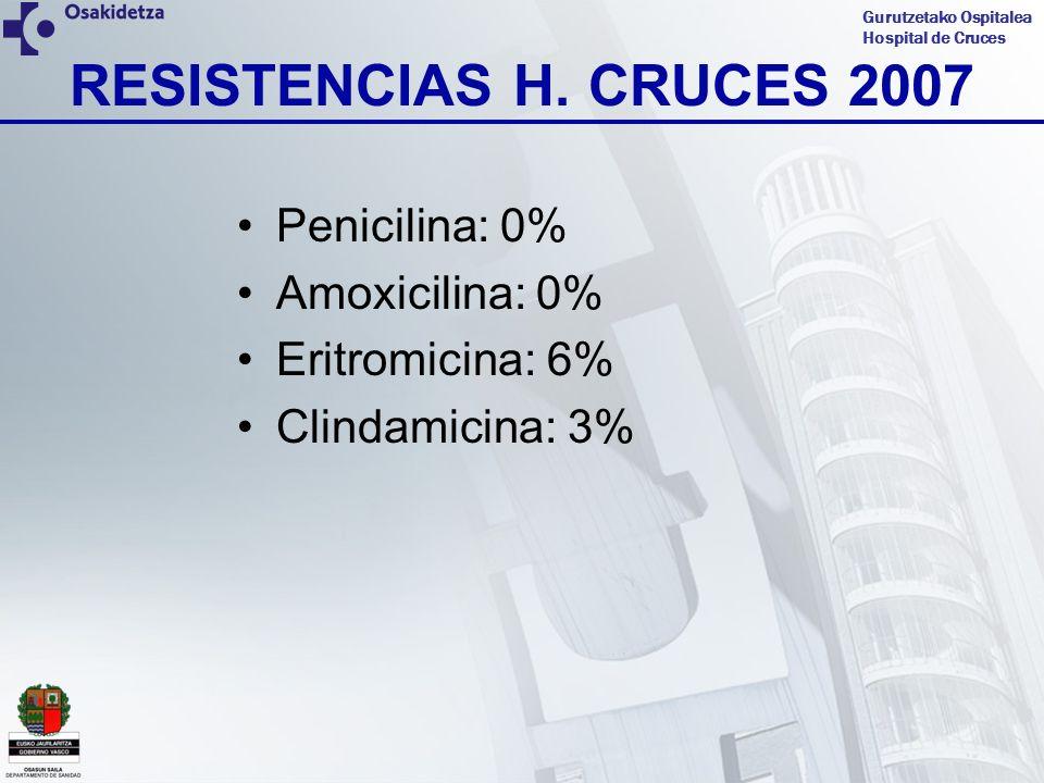 RESISTENCIAS H. CRUCES 2007 Penicilina: 0% Amoxicilina: 0%