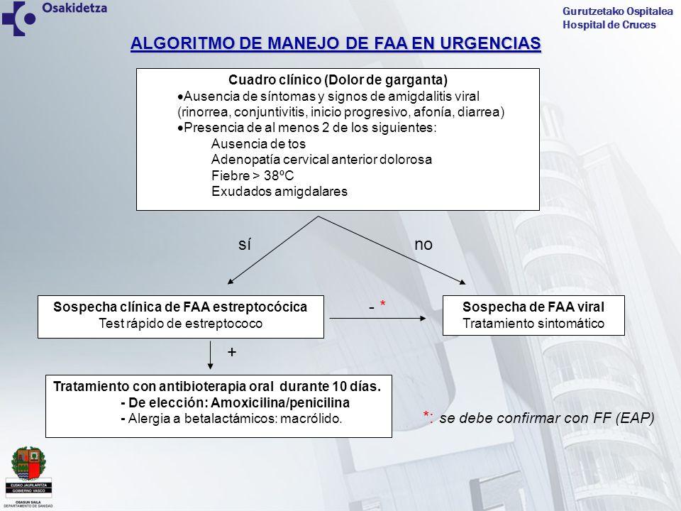 ALGORITMO DE MANEJO DE FAA EN URGENCIAS