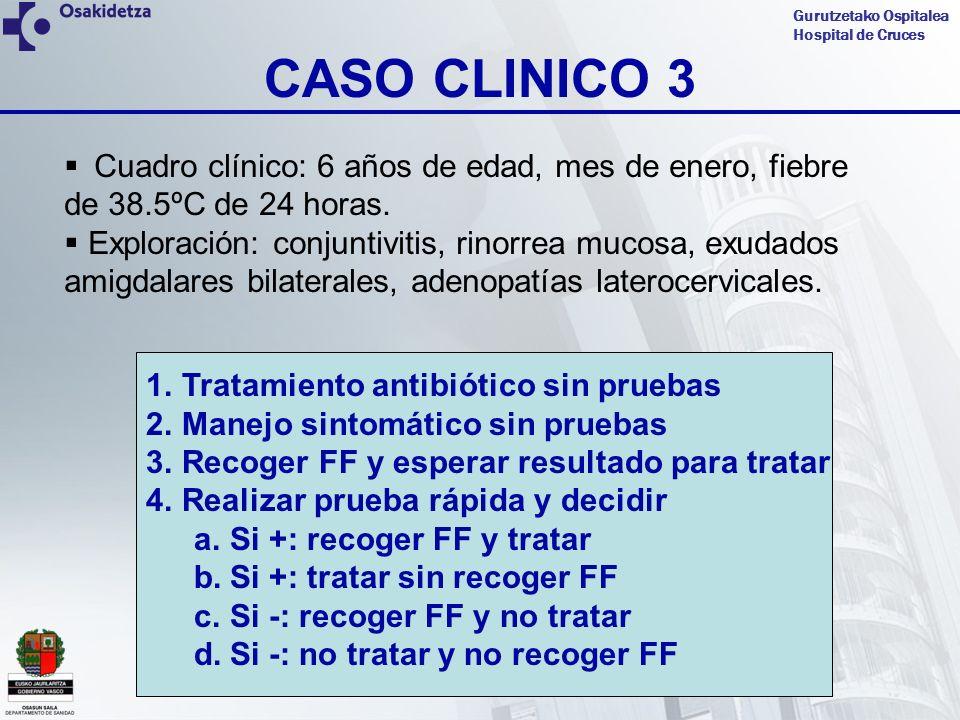 CASO CLINICO 3 Cuadro clínico: 6 años de edad, mes de enero, fiebre de 38.5ºC de 24 horas.