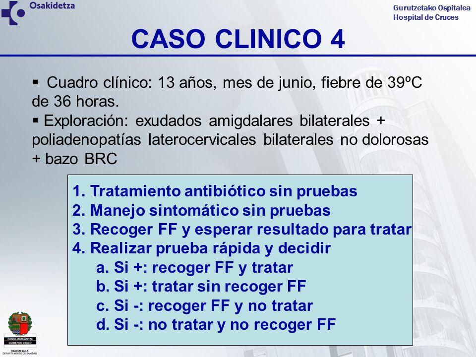 CASO CLINICO 4 Cuadro clínico: 13 años, mes de junio, fiebre de 39ºC de 36 horas.