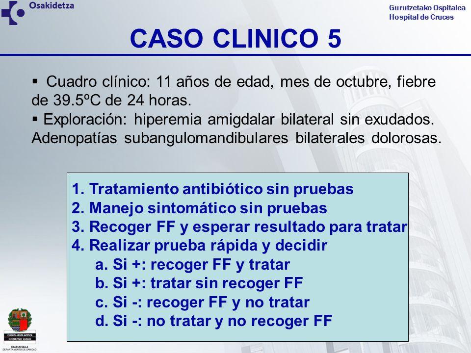 CASO CLINICO 5 Cuadro clínico: 11 años de edad, mes de octubre, fiebre de 39.5ºC de 24 horas.