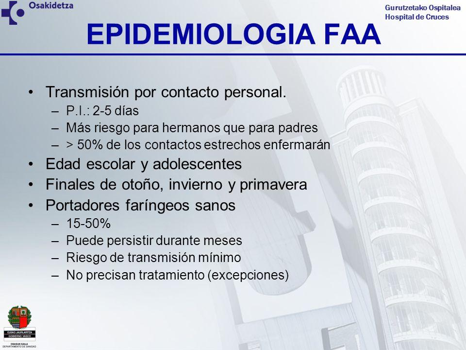 EPIDEMIOLOGIA FAA Transmisión por contacto personal.