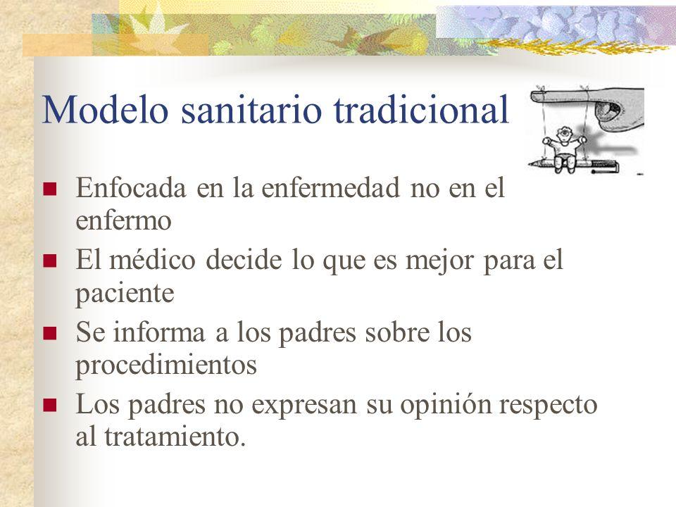 Modelo sanitario tradicional