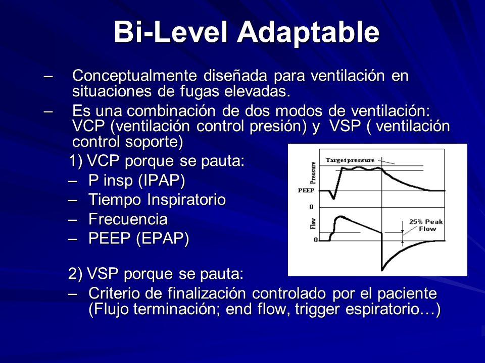 Bi-Level Adaptable Conceptualmente diseñada para ventilación en situaciones de fugas elevadas.