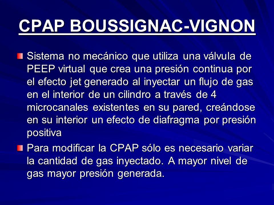 CPAP BOUSSIGNAC-VIGNON