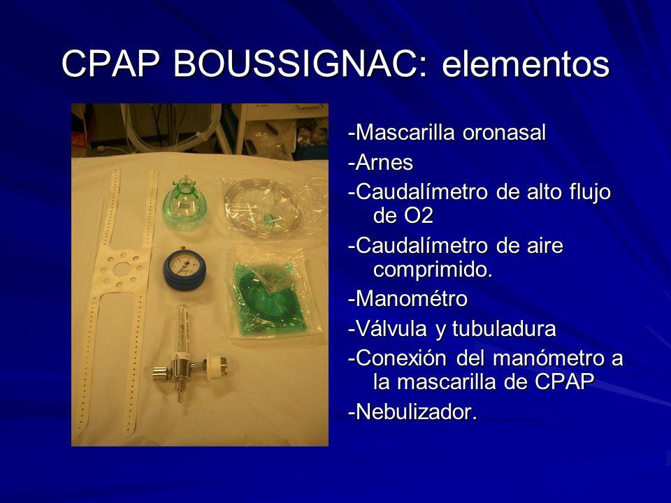 CPAP BOUSSIGNAC: elementos