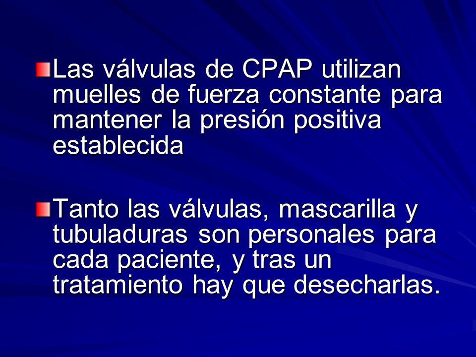 Las válvulas de CPAP utilizan muelles de fuerza constante para mantener la presión positiva establecida
