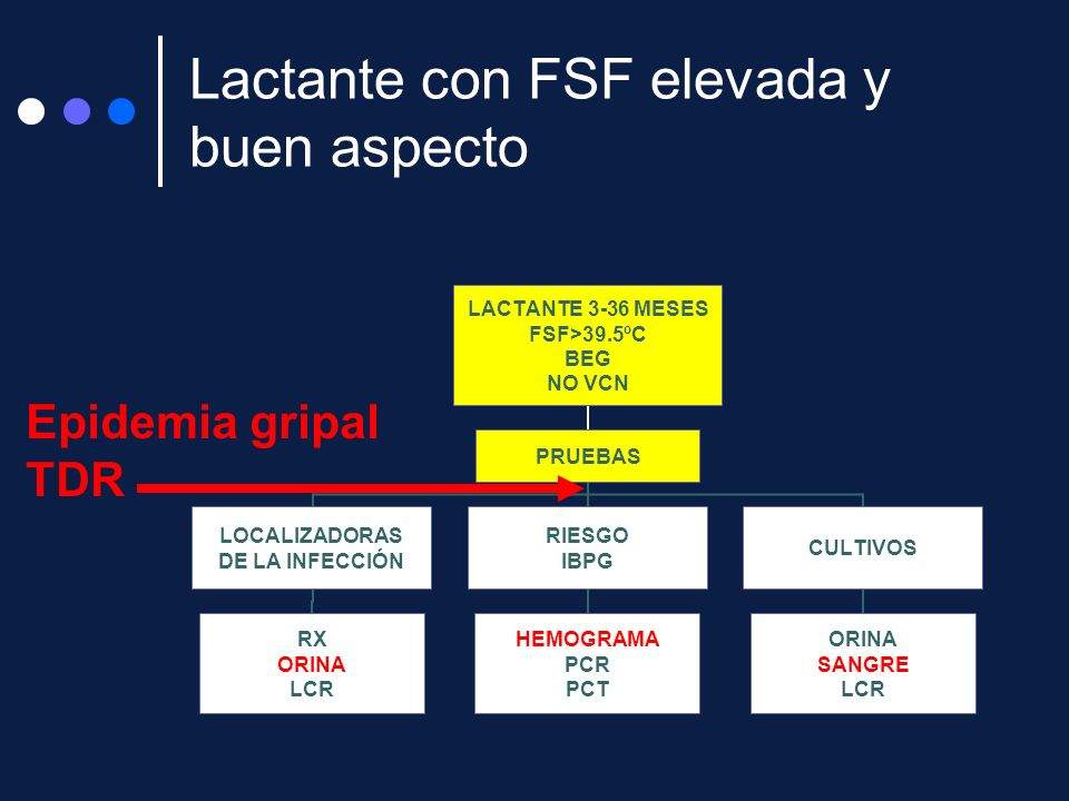 Lactante con FSF elevada y buen aspecto