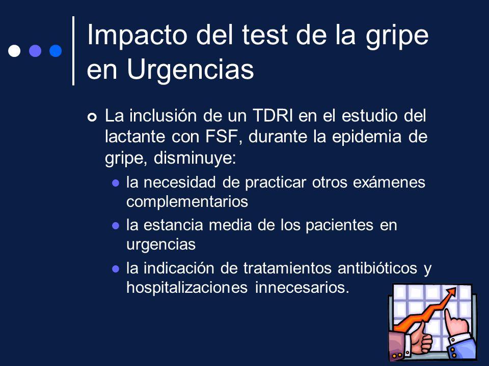 Impacto del test de la gripe en Urgencias