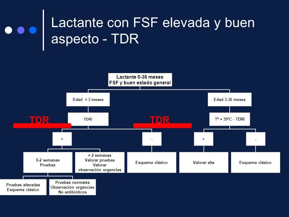 Lactante con FSF elevada y buen aspecto - TDR