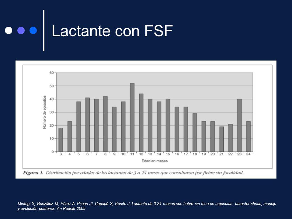 Lactante con FSF