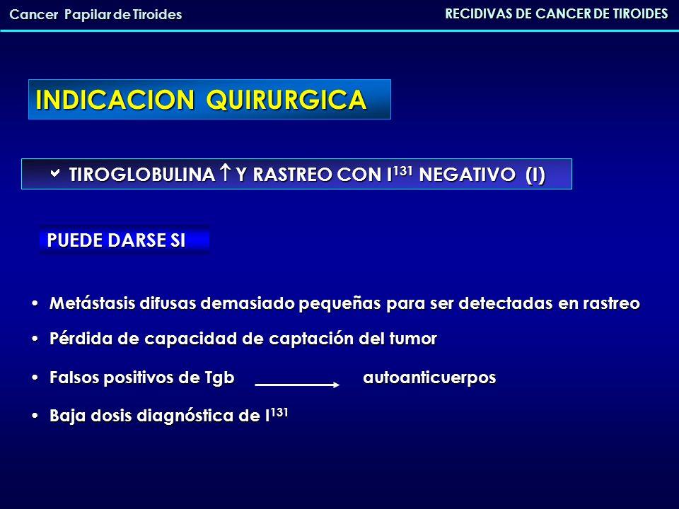 INDICACION QUIRURGICA
