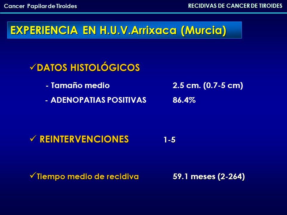EXPERIENCIA EN H.U.V.Arrixaca (Murcia)