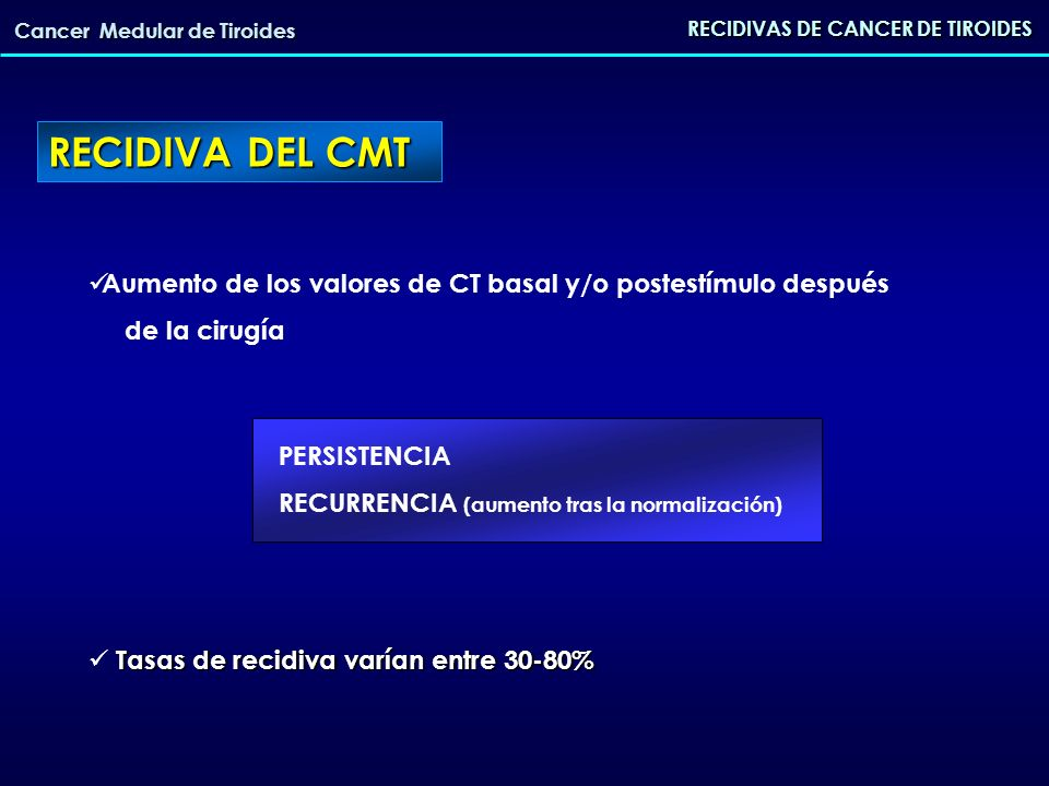 Cancer Medular de Tiroides