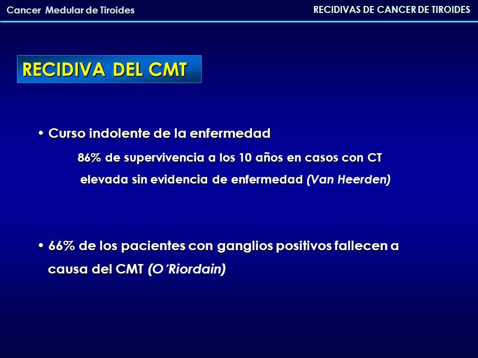 RECIDIVA DEL CMT • Curso indolente de la enfermedad