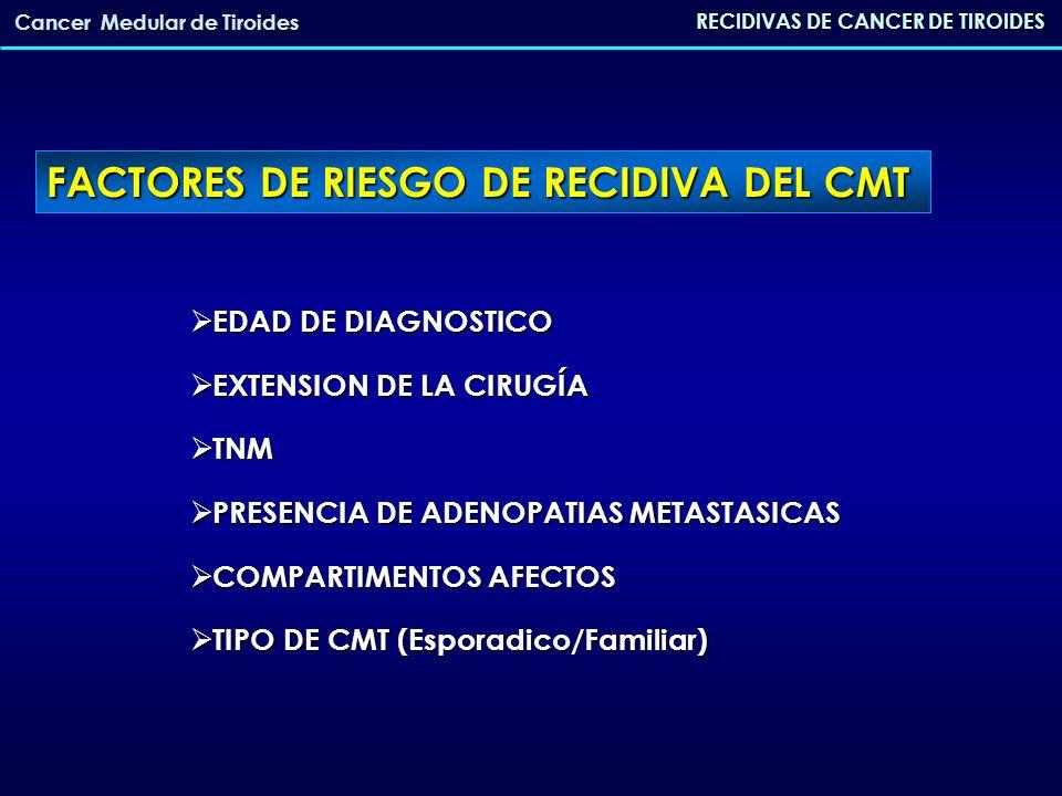 FACTORES DE RIESGO DE RECIDIVA DEL CMT